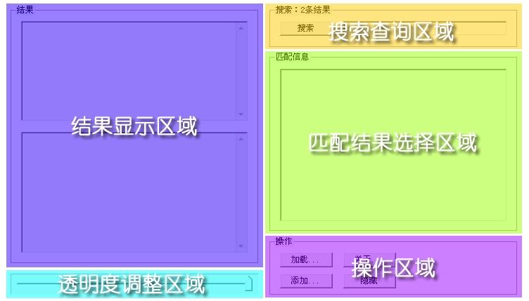 内容检索辅助程序 | 20100221-测试1版