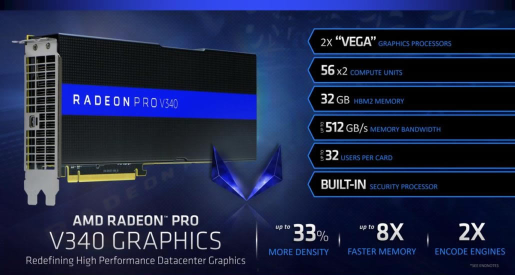 AMD Radeon Pro V340 双核32G显卡发布